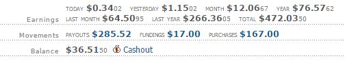 MY clixsense earnings as of Feb 11, 2015