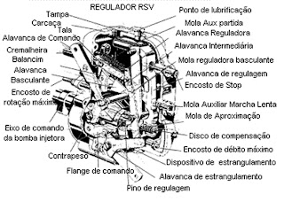 Karl Benz Motor likewise Mercedes Benz History And Development likewise Milestones In Speed Power moreover Mercedes Benz Logo further Mercedes 250 Engine Diagram. on karl benz first car engine