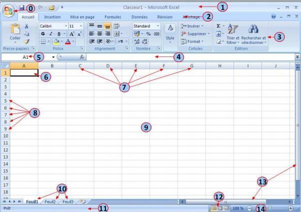 La fenêtre de Ms Excel 2007