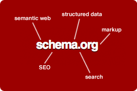 Schema BlogPosting Microdata