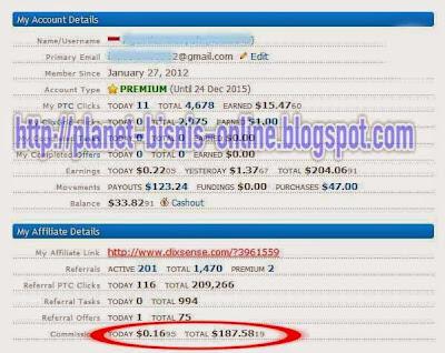 bisnis online ptc terpercaya, penghasilan bisnis online ptc, cara menghasilakan dari ptc