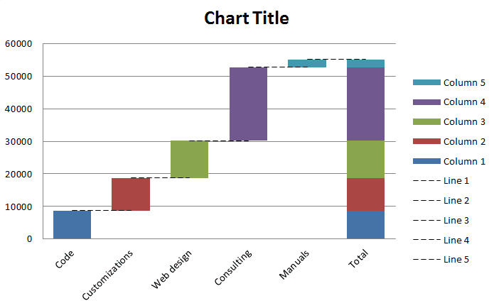 Waterfall chart in Excel pic 15