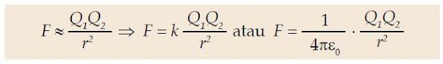 Pengertian dan Bunyi Hukum Coulomb serta Rumus Gaya Hukum Coulomb