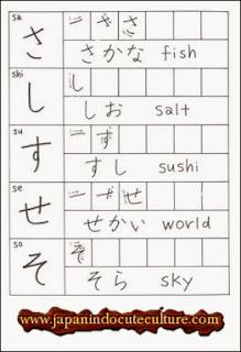 Cara penulisan sasisuseso I Cara Menulis dan Menghafal Hiragana plus Game