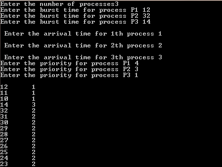 Priority Scheduling & wait time calculation Through C++ Code