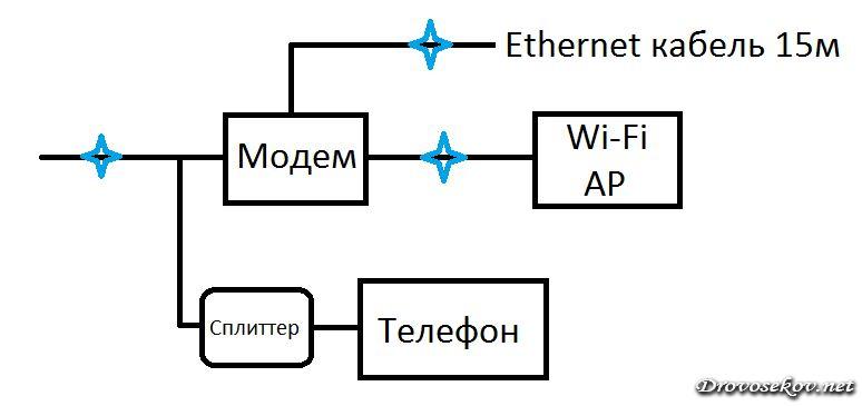 Схемы грозозащиты телефонных линий