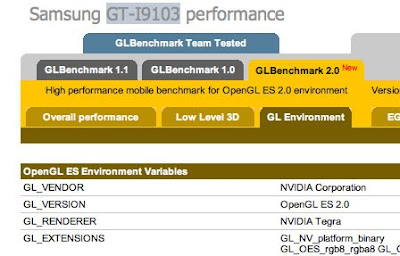 Samsung GT-I9103 performance