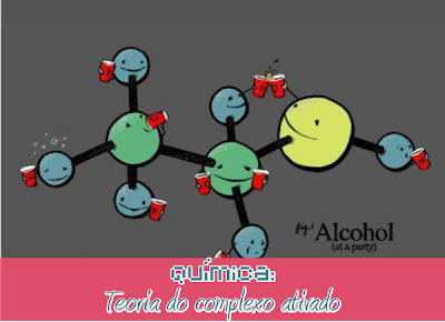 Divagando: Química - Teoria do complexo ativado