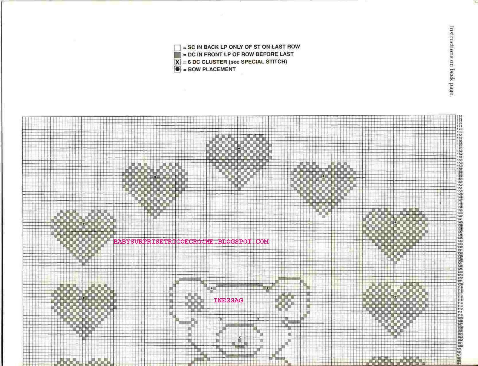 Детские пледы с рисунком спицами схемы с описанием