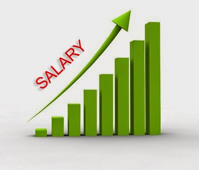 Minimum salary for Private sector employees to be Rs. 10,000 from today