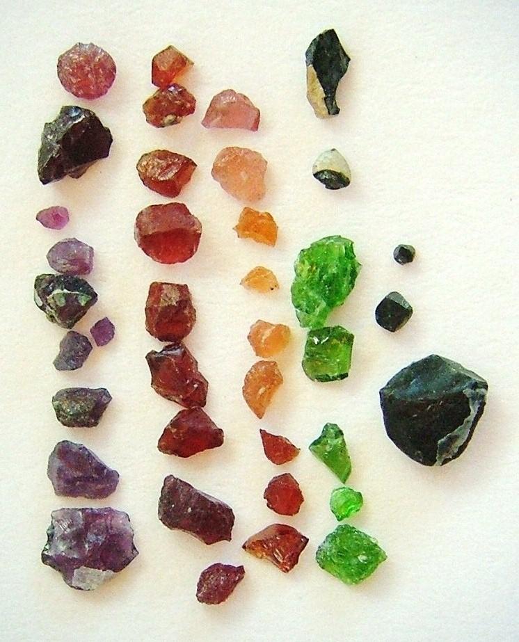Diamond Indicator Gems