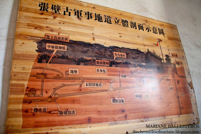 underground military system of Zhangbi castle