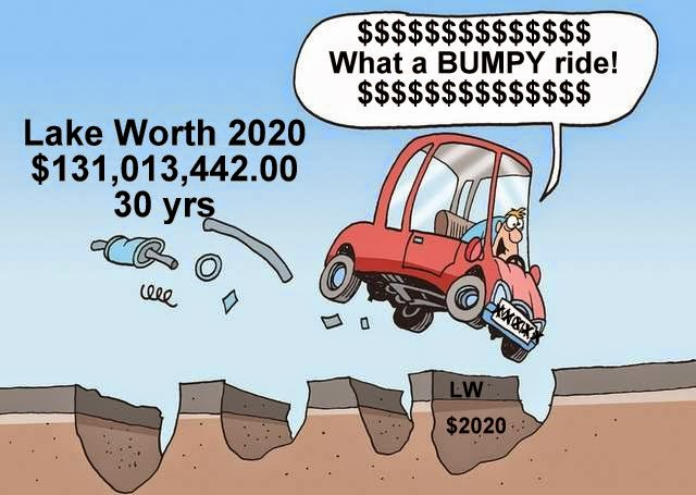 LW 2020