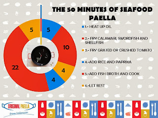 time seafood paella recipe