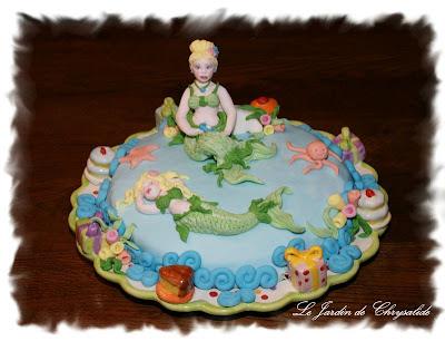 Decoración de Fiestas Infantiles de Sirenas