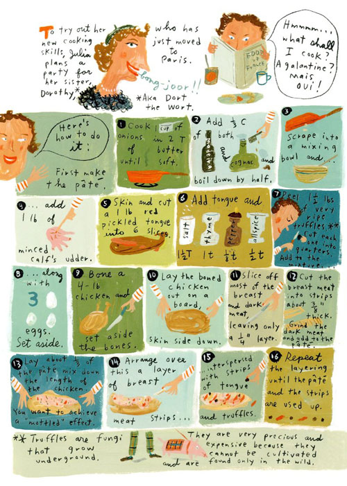 Creative Courage for Young Hearts 15 Emboldening Picture Books Celebrating the Lives of Great Artists, Writers, and Scientists - JULIA CHILD