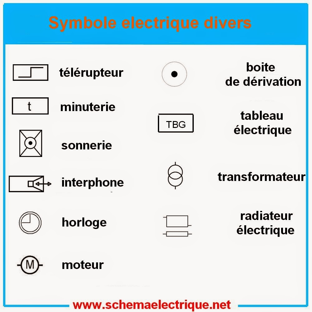 symbole schema electrique maison cours d 39 electrom canique. Black Bedroom Furniture Sets. Home Design Ideas