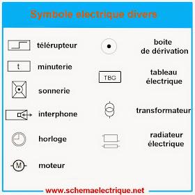 schema electrique branchement cablage symbole schema. Black Bedroom Furniture Sets. Home Design Ideas