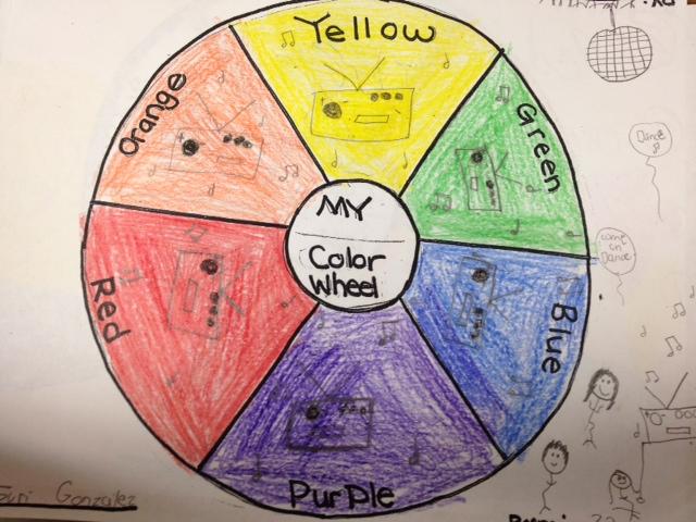 ms reynolds classroom canvas creative color wheels. Black Bedroom Furniture Sets. Home Design Ideas