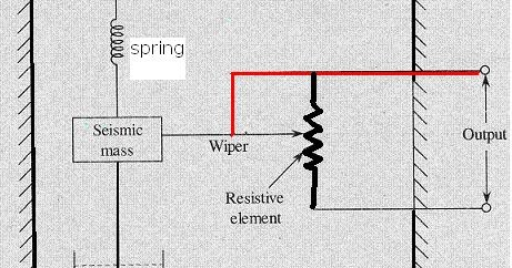 potentiometer working principle of with Accelerometer on Index1460 furthermore Variable Resistors Types in addition Frost Alarm Circuit 2 besides Variable Resistors Types furthermore Wiring Diagram Wheatstone Bridge.