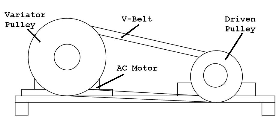Multiple Pulley Tension Problems : Designing my own cvt module