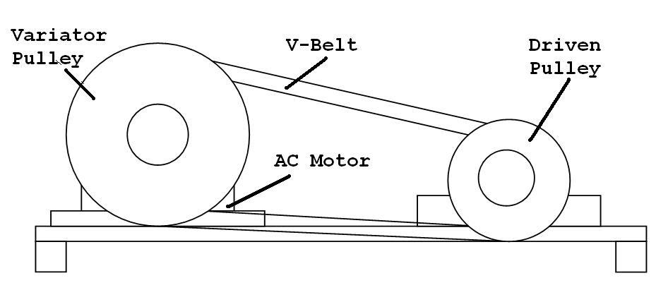 mechatronics engineering  designing my own cvt module
