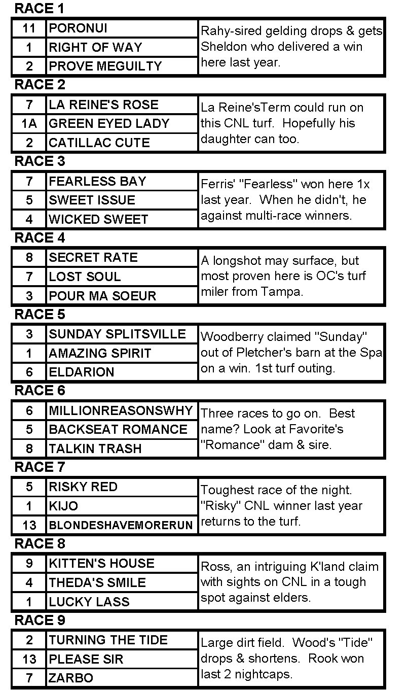 Nicks picks saturday june 11th at colonial downs virginia the washington state native rode thoroughbreds and quarter horses including dash for cash his favorite richmond restaurant is havana69 in shockhoe nvjuhfo Choice Image