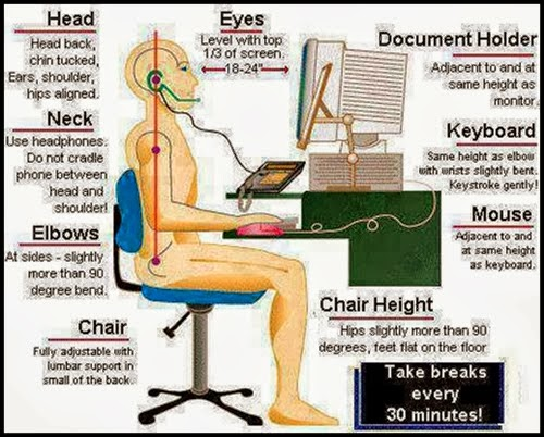 Posture for Computer Work