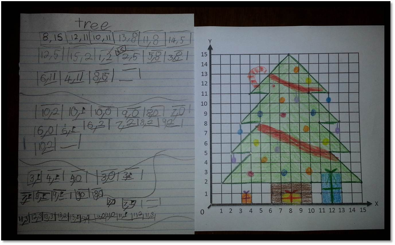 star among us! Christmas Co-ordinate/ Ordered Pairs/ Graphing Picture ...