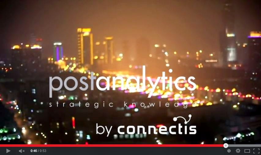 Video postanalytics