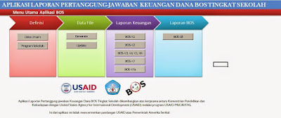 Pencairan BOS Triwulan IV Oktober-Desember Tahun Anggaran 2015