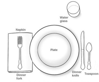 Choice morsels good eating monday table setting etiquette Simple table setting for lunch