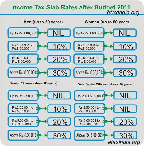 · jpeg, For with other modest income tax limit the budget education
