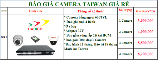 lap dat camera,cong ty lap dat camera tp hcm