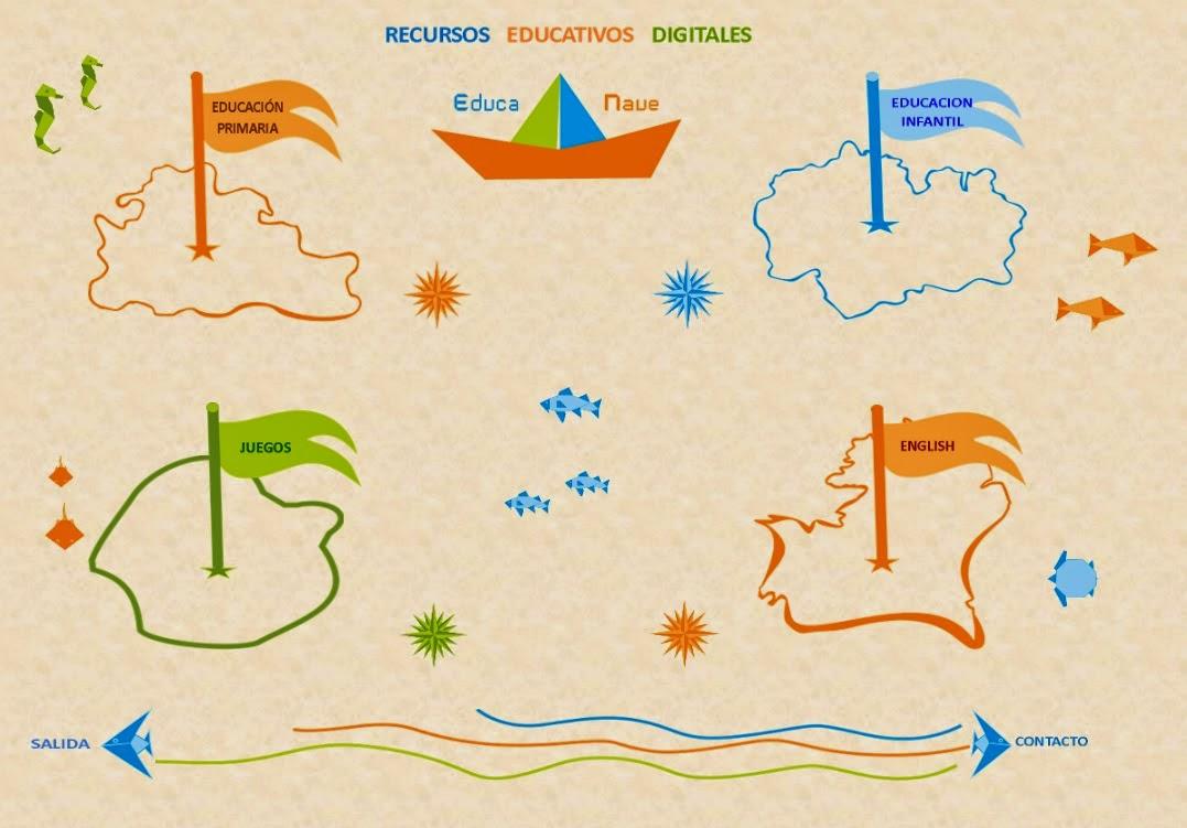 Educanave - Recursos Educativos Digitales