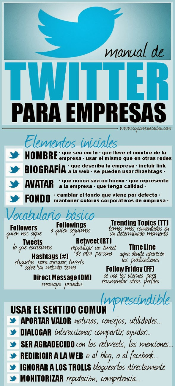 Infografía: Twitter para empresas.