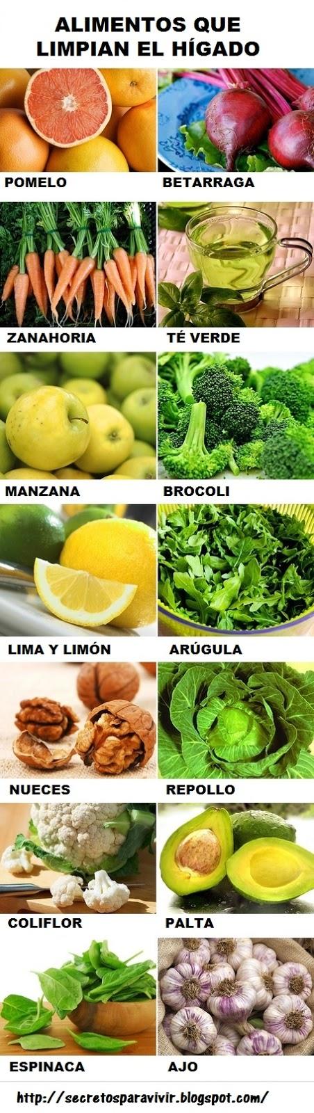Secretos para vivir mejor alimentos que ayudan a limpiar el h gado - Mejores alimentos para el higado ...
