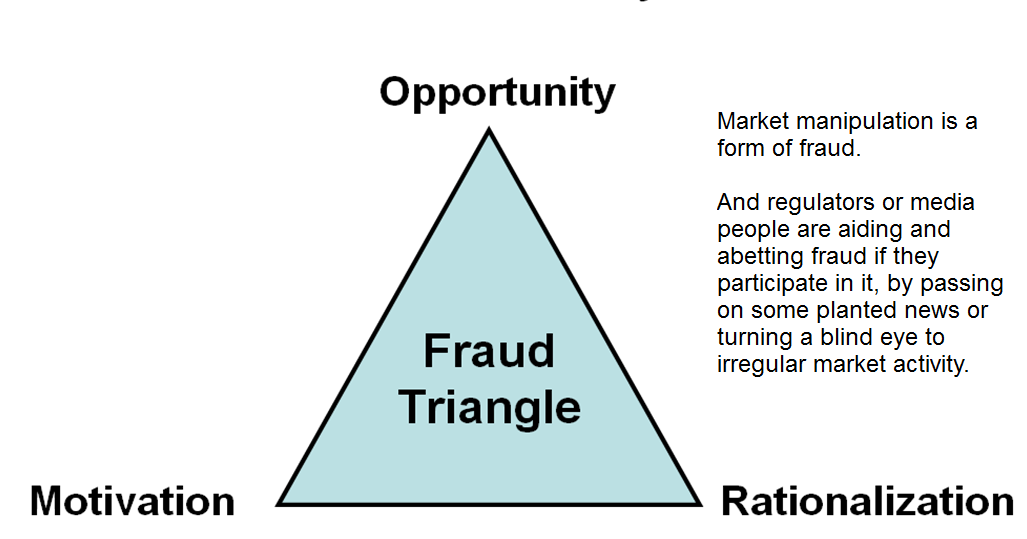 the fraud triangle 2 ngày trước the opportunity to commit fraud exists if there are loopholes or weaknesses in an organisation's internal control framework around.