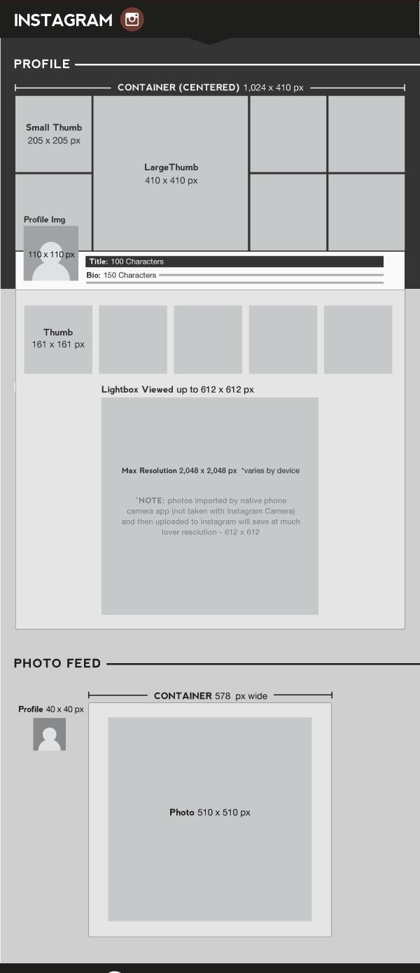 O tamanho das imagens do Instagram