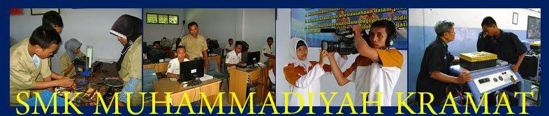 SMK Muhammadiyah Kramat