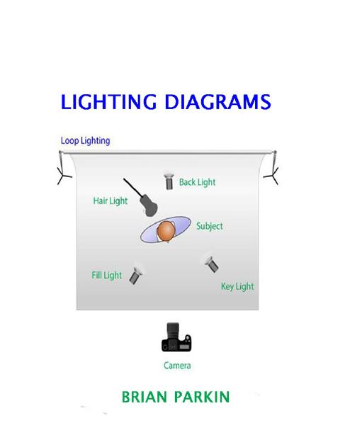 lighting diagrams, brian parkin, photography, camera, studio photography, book