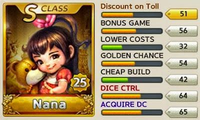 Nana S Class Card