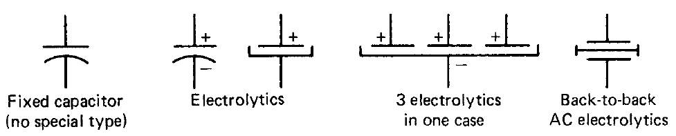 polarized capacitor schematic symbol  polarized  get free