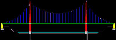 Характер деформаций легких висячих мостов