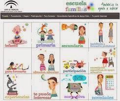 http://www.juntadeandalucia.es/educacion/webportal/web/escuela-de-familias