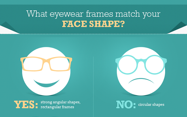 What Eyewear Frames Match Your Face Shape? [Infographic ...