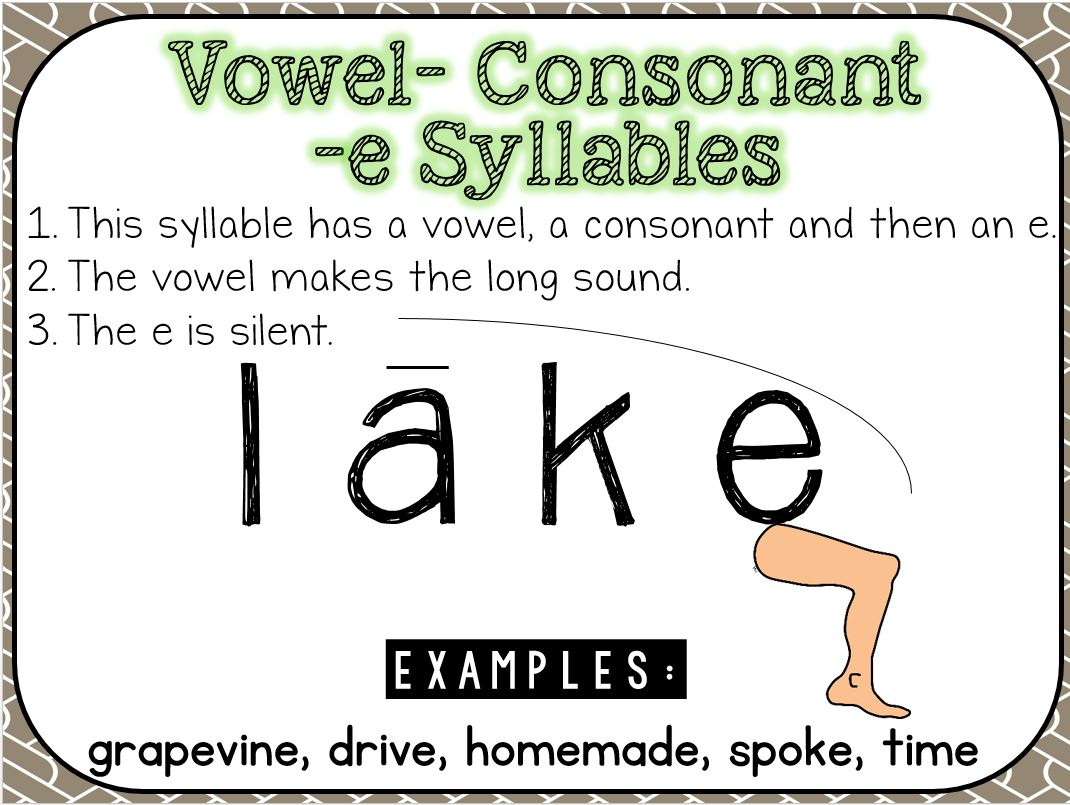 Worksheet Vowel Circle miss martels special class november 2015 to be a vowel consonant e syllable the must make long sounds and is silent visual i use for leg kick