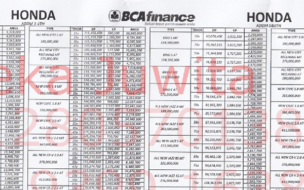 paket kredit honda bca finance images