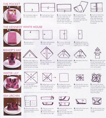 table napkin folding instructions