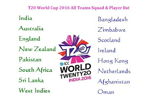 Teams:  India Australia England New Zealand Pakistan South Africa Sri Lanka West Indies Bangladesh Zimbabwe Scotland Ireland Hong Kong Netherlands Afghanistan Oman T20 World Cup 2016 All Teams Squad & Player list,ICC World Cup T20 2016 All Teams Squad & Player list,ICC World Twenty20 (Cricket Tournament),t20 world cup 2016 all teams squad,t20 world cup 2016 player list,final player list,final teams,confirmed player list,world cup t20 teams & squad,2016 t20 world cup player list,players,india,pakistan,australia,south africa,bangaldesh,all team squad for t20 world cup,final 11 player for t20 world cup,11 player list,all teamsICC World Cup T20 2016 All Teams Squad & Player list
